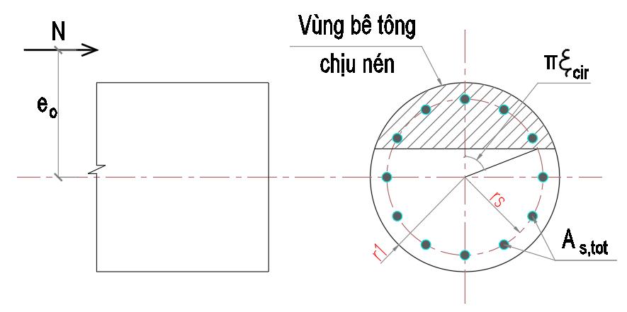 cột tiết diện tròn 1