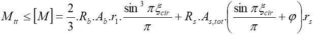 cột tiết diện tròn 2