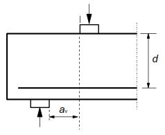 tính toán dầm theo eurocode 2-1