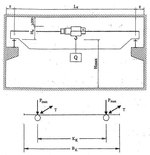 tải trọng cầu trục 2