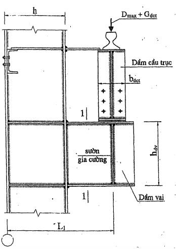 tải trọng cầu trục 3